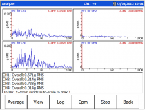 SKF FFT Analyzer CMXA MOD-ANL-SL