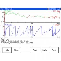 Module Phân tích rung SKF CMXA MOD-FRF-SL